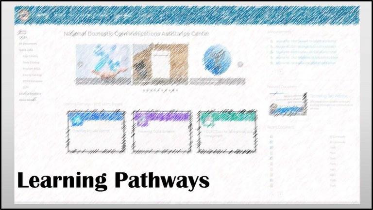 EAB Learning Pathways Presentation Title Slide